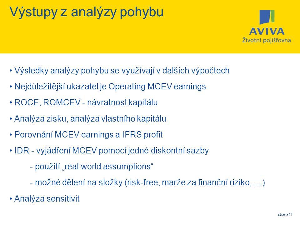 strana 17 Výstupy z analýzy pohybu Výsledky analýzy pohybu se využívají v dalších výpočtech Nejdůležitější ukazatel je Operating MCEV earnings ROCE, R
