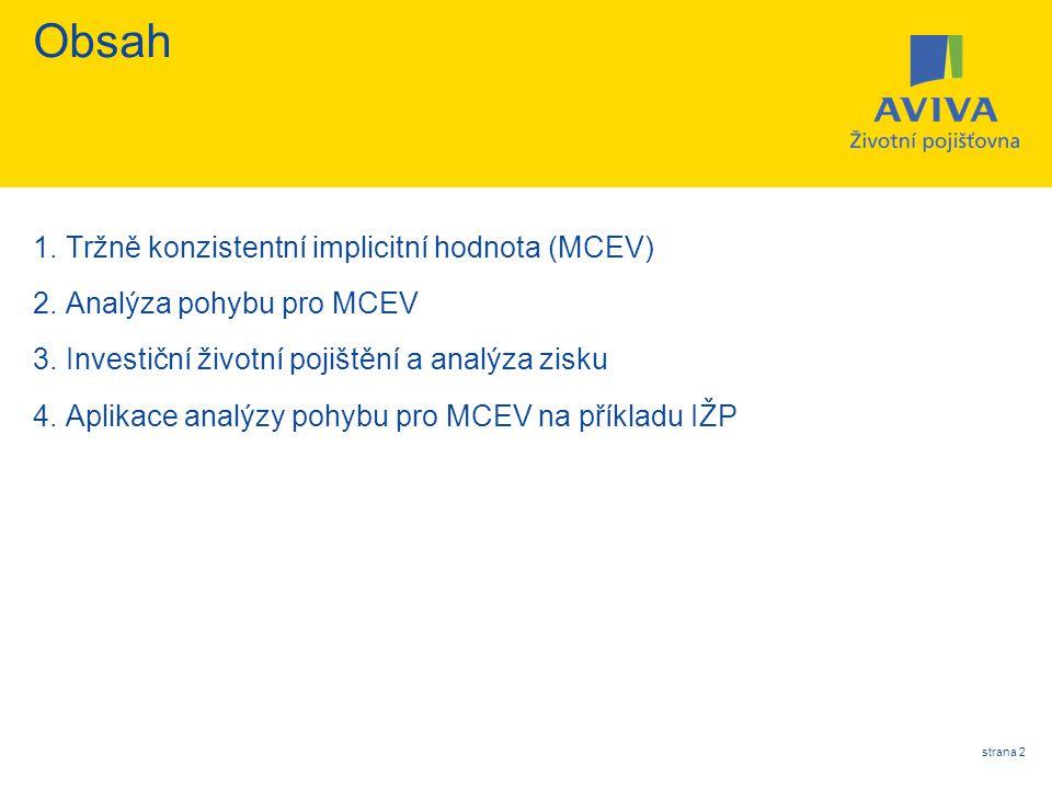 strana 2 Obsah 1.Tržně konzistentní implicitní hodnota (MCEV) 2.Analýza pohybu pro MCEV 3.Investiční životní pojištění a analýza zisku 4.Aplikace anal