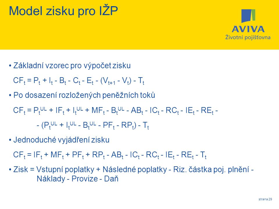 strana 29 Model zisku pro IŽP Základní vzorec pro výpočet zisku CF t = P t + I t - B t - C t - E t - (V t+1 - V t ) - T t Po dosazení rozložených peně