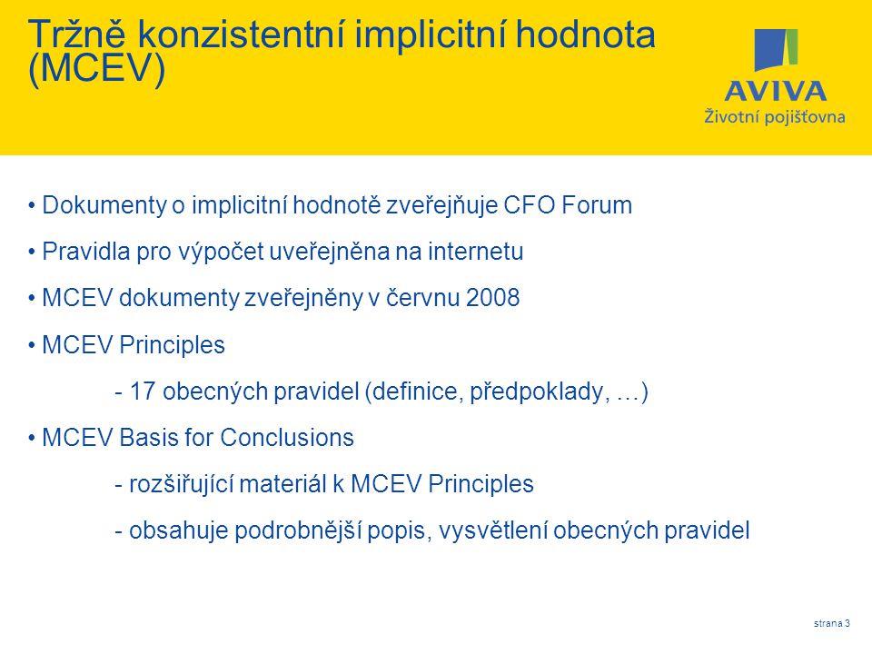 strana 4 Tržně konzistentní implicitní hodnota (MCEV) MCEV = NW + VIF = FS + RC + PVFP + FC + CNHR + TVOG FS - volný kapitál, RC - požadovaný kapitál PVFP - současná hodnota budoucích peněžních toků FC - frikční náklady CNHR - cena nezajistitelných rizik TVOG - časová hodnota opcí a garancí NW - vlastní kapitál VIF - hodnota kmene