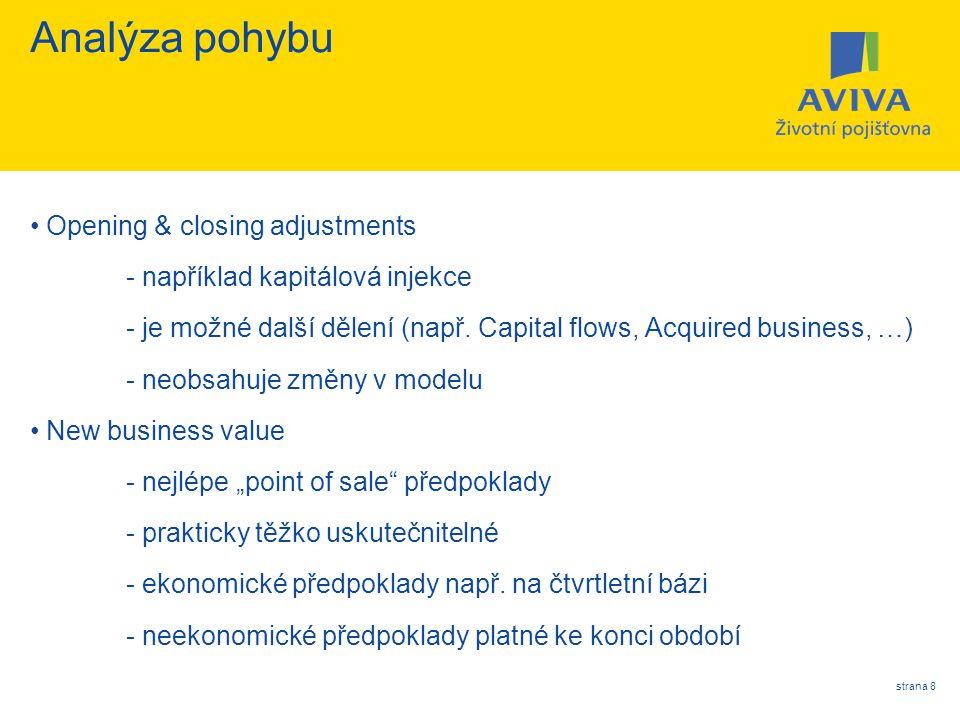 strana 8 Analýza pohybu Opening & closing adjustments - například kapitálová injekce - je možné další dělení (např. Capital flows, Acquired business,