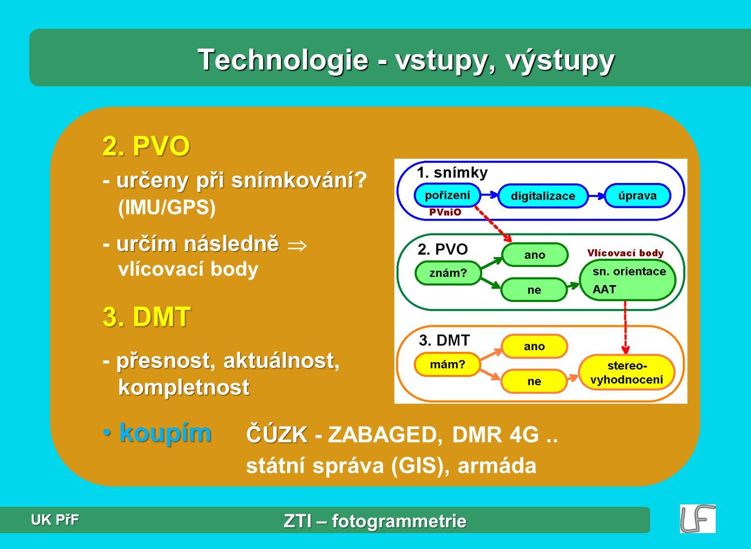 3. DMT přesnostaktuálnost kompletnost - přesnost, aktuálnost, kompletnost koupím koupím Technologie - vstupy, výstupy 2. PVO určeny při snímkování - u