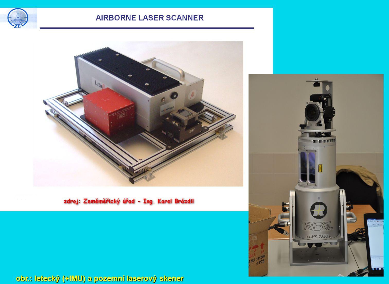 obr.: letecký (+IMU) a pozemní laserový skener