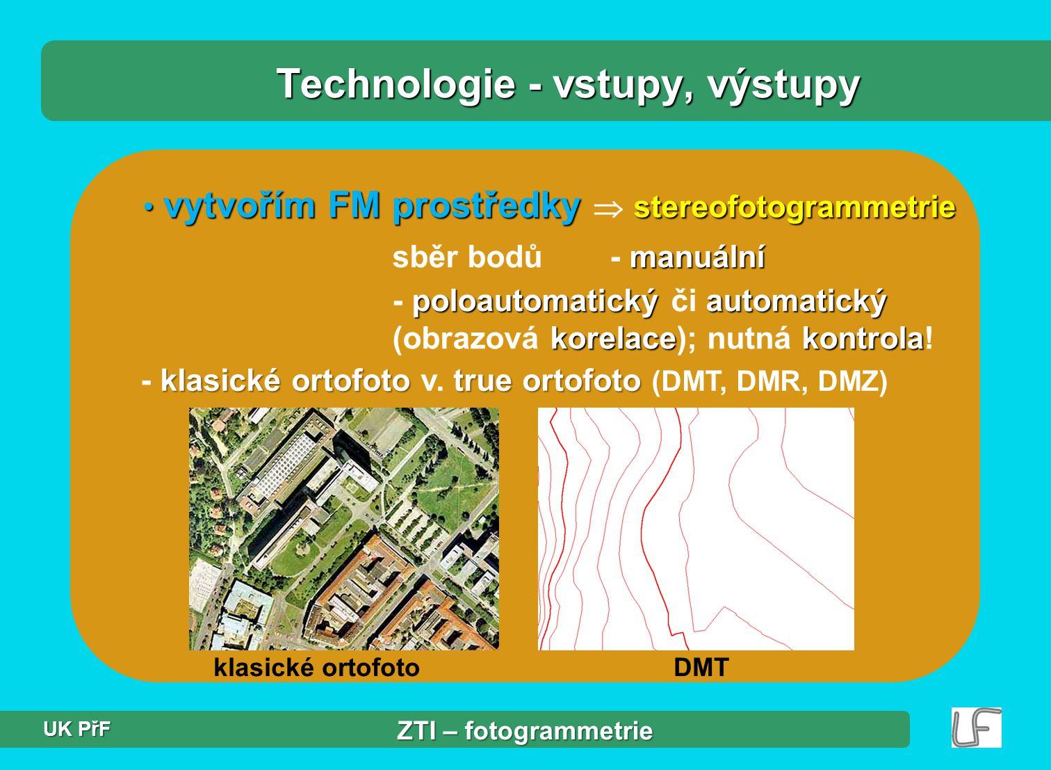 Technologie - vstupy, výstupy vytvořím FM prostředky stereofotogrammetrie vytvořím FM prostředky  stereofotogrammetrie manuální sběr bodů- manuální p