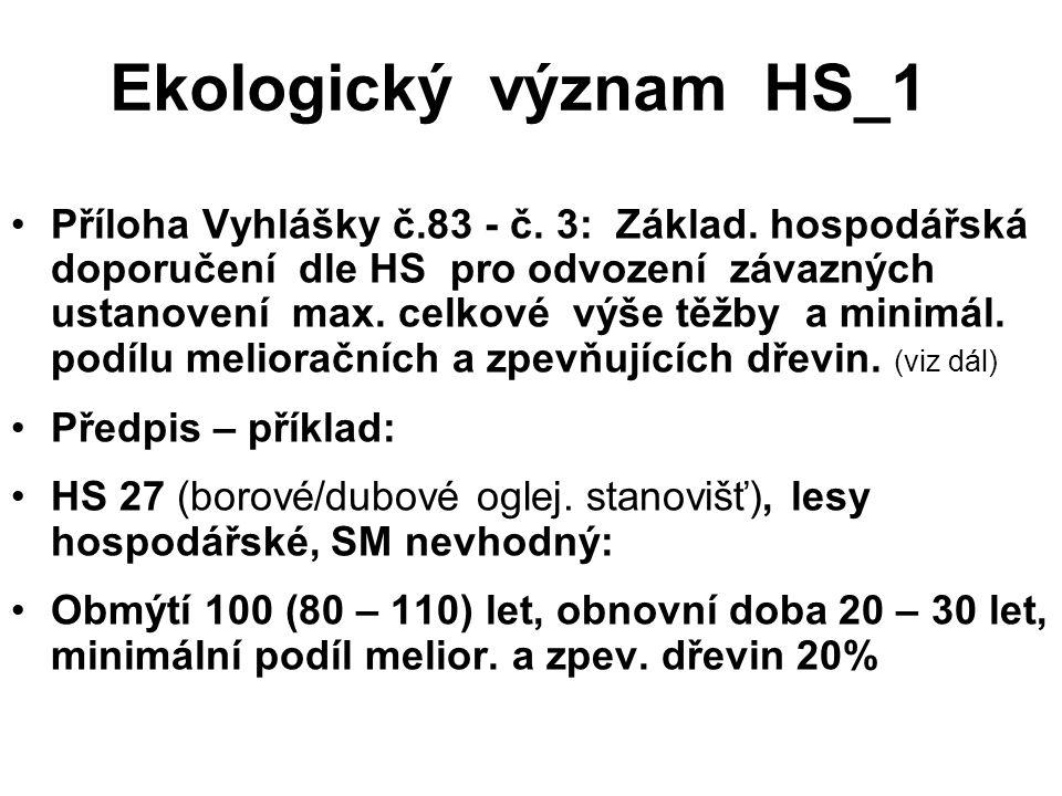 Ekologický význam HS_1 Příloha Vyhlášky č.83 - č.3: Základ.