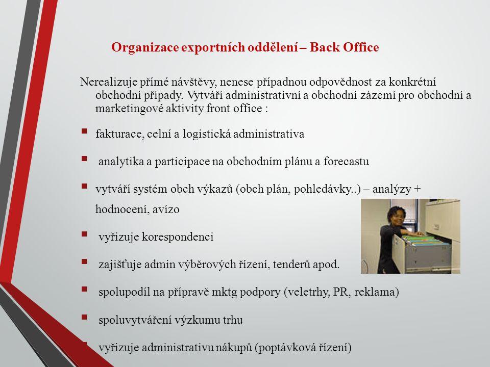 Organizace exportních oddělení – Back Office Nerealizuje přímé návštěvy, nenese případnou odpovědnost za konkrétní obchodní případy.