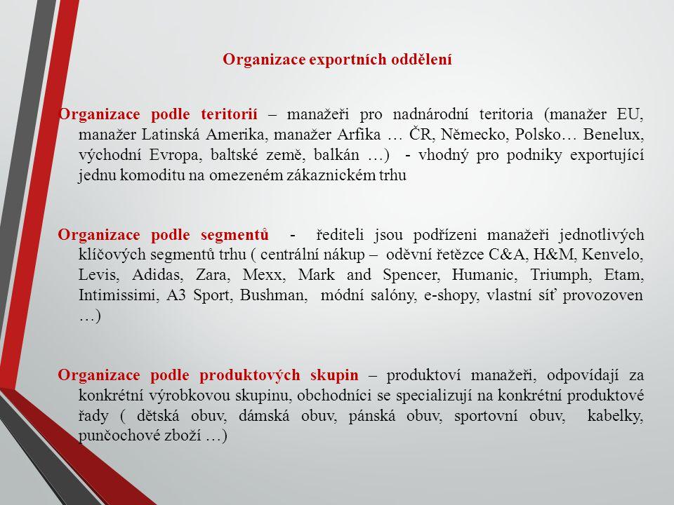 Organizace exportních oddělení Organizace podle teritorií – manažeři pro nadnárodní teritoria (manažer EU, manažer Latinská Amerika, manažer Arfika … ČR, Německo, Polsko… Benelux, východní Evropa, baltské země, balkán …) - vhodný pro podniky exportující jednu komoditu na omezeném zákaznickém trhu Organizace podle segmentů - řediteli jsou podřízeni manažeři jednotlivých klíčových segmentů trhu ( centrální nákup – oděvní řetězce C&A, H&M, Kenvelo, Levis, Adidas, Zara, Mexx, Mark and Spencer, Humanic, Triumph, Etam, Intimissimi, A3 Sport, Bushman, módní salóny, e-shopy, vlastní síť provozoven …) Organizace podle produktových skupin – produktoví manažeři, odpovídají za konkrétní výrobkovou skupinu, obchodníci se specializují na konkrétní produktové řady ( dětská obuv, dámská obuv, pánská obuv, sportovní obuv, kabelky, punčochové zboží …)