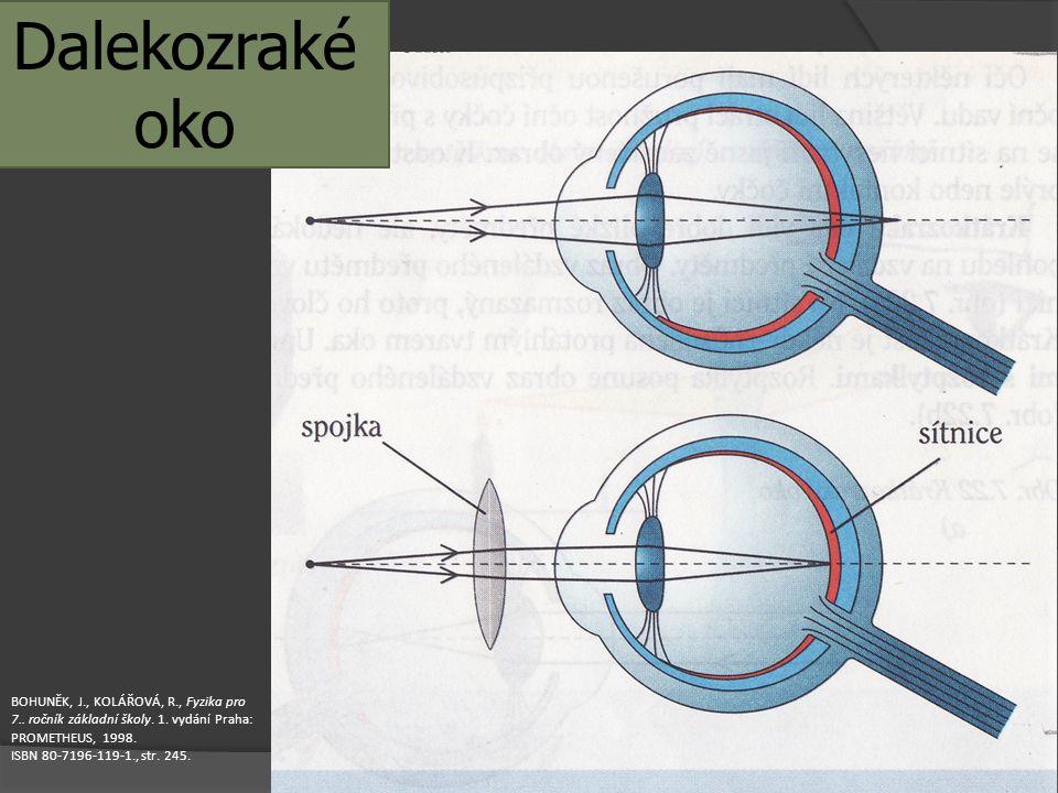 Dalekozraké oko BOHUNĚK, J., KOLÁŘOVÁ, R., Fyzika pro 7.. ročník základní školy. 1. vydání Praha: PROMETHEUS, 1998. ISBN 80-7196-119-1., str. 245.