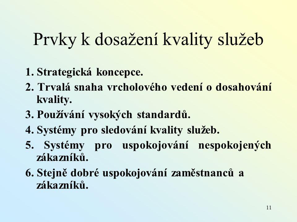 11 Prvky k dosažení kvality služeb 1. Strategická koncepce. 2. Trvalá snaha vrcholového vedení o dosahování kvality. 3. Používání vysokých standardů.