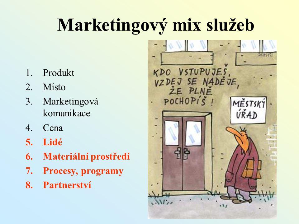 8 Marketingový mix služeb 1.Produkt 2.Místo 3.Marketingová komunikace 4.Cena 5.Lidé 6.Materiální prostředí 7.Procesy, programy 8.Partnerství