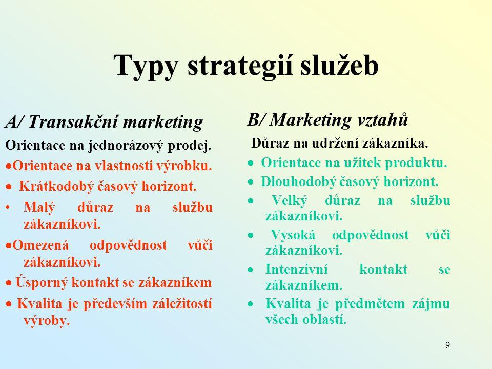 9 Typy strategií služeb A/ Transakční marketing Orientace na jednorázový prodej.  Orientace na vlastnosti výrobku.  Krátkodobý časový horizont. Malý