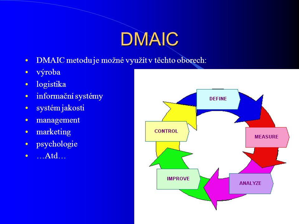 DMAIC DMAIC metodu je možné využít v těchto oborech: výroba logistika informační systémy systém jakosti management marketing psychologie …Atd…