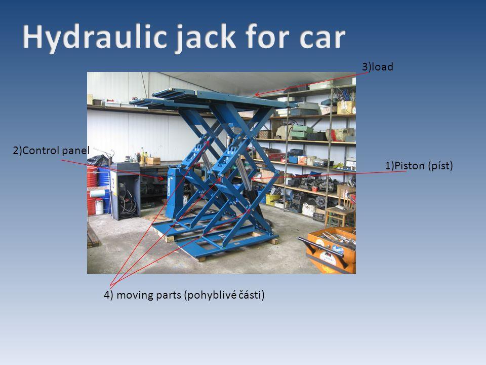 1)Piston (píst) 2)Control panel 3)load 4) moving parts (pohyblivé části)