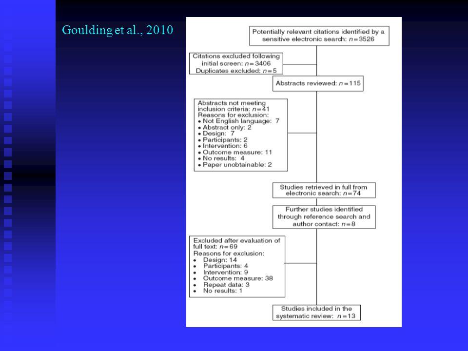 Goulding et al., 2010