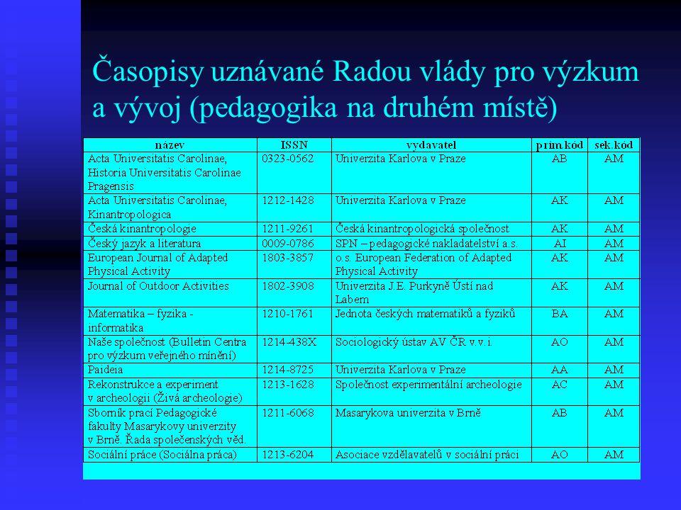 Hlediska pro posouzení kvality přehledové studie (Oxman, 1994) 1.