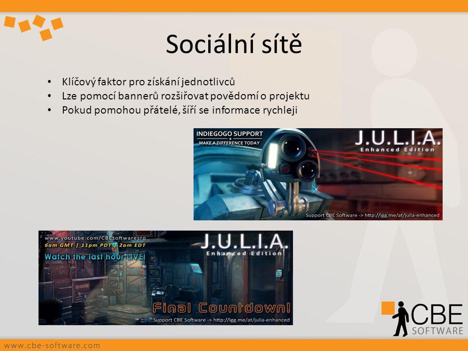 Sociální sítě Klíčový faktor pro získání jednotlivců Lze pomocí bannerů rozšiřovat povědomí o projektu Pokud pomohou přátelé, šíří se informace rychle