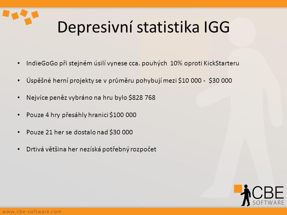 Depresivní statistika IGG IndieGoGo při stejném úsilí vynese cca. pouhých 10% oproti KickStarteru Úspěšné herní projekty se v průměru pohybují mezi $1