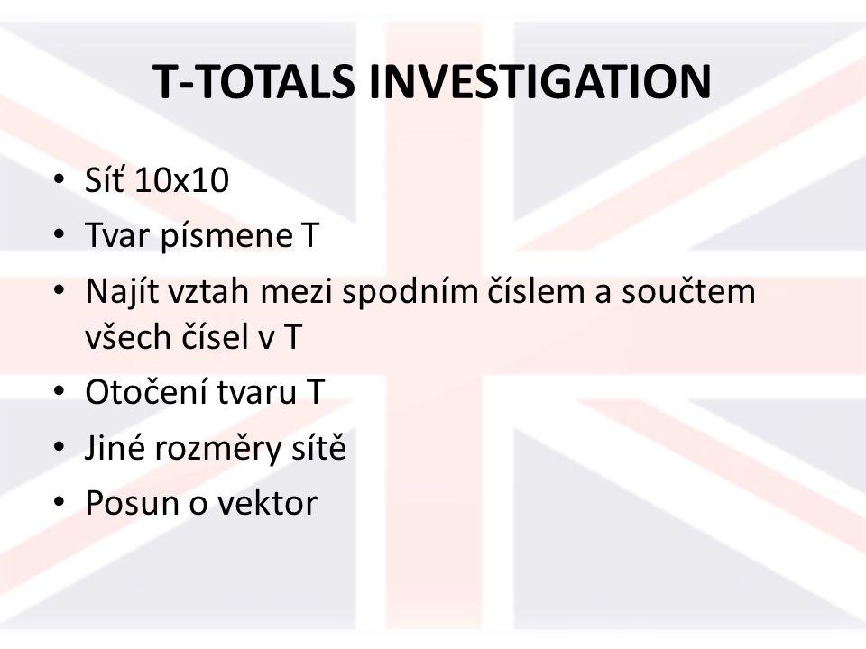 T-TOTALS INVESTIGATION Síť 10x10 Tvar písmene T Najít vztah mezi spodním číslem a součtem všech čísel v T Otočení tvaru T Jiné rozměry sítě Posun o vektor