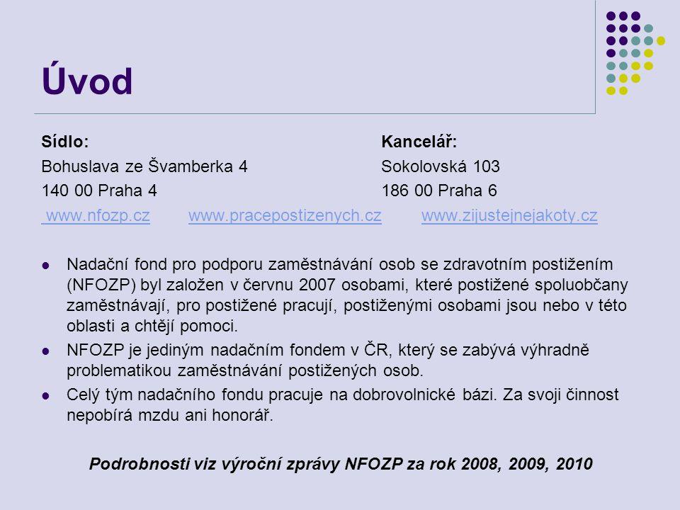 Úvod Sídlo:Kancelář: Bohuslava ze Švamberka 4Sokolovská 103 140 00 Praha 4186 00 Praha 6 www.nfozp.cz www.nfozp.cz www.pracepostizenych.cz www.zijustejnejakoty.czwww.pracepostizenych.czwww.zijustejnejakoty.cz Nadační fond pro podporu zaměstnávání osob se zdravotním postižením (NFOZP) byl založen v červnu 2007 osobami, které postižené spoluobčany zaměstnávají, pro postižené pracují, postiženými osobami jsou nebo v této oblasti a chtějí pomoci.