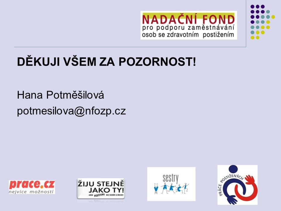 DĚKUJI VŠEM ZA POZORNOST! Hana Potměšilová potmesilova@nfozp.cz