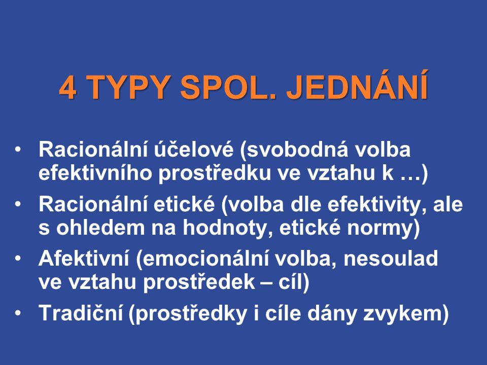 4 TYPY SPOL.