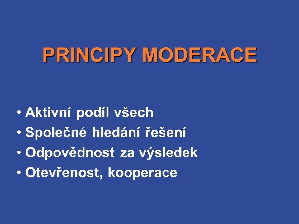 Aktivní podíl všech PRINCIPY MODERACE Společné hledání řešení Odpovědnost za výsledek Otevřenost, kooperace