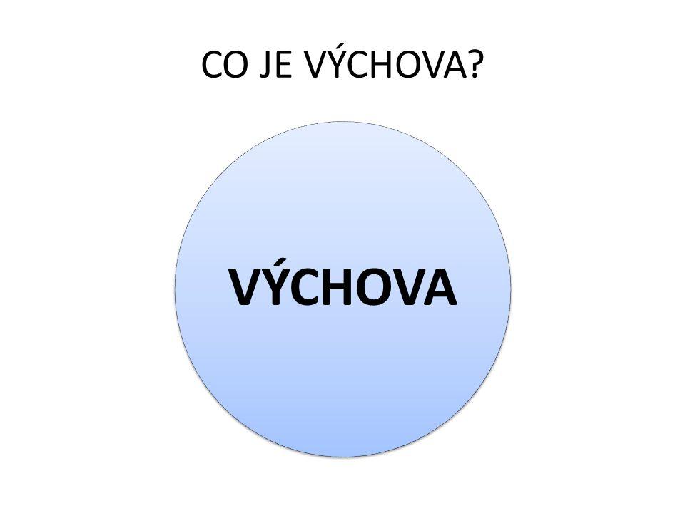 CO JE VÝCHOVA? VÝCHOVA