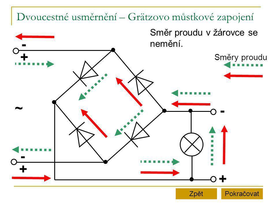 Dvoucestné usměrnění – Grätzovo můstkové zapojení PokračovatZpět Směry proudu + - - - + + ~ Směr proudu v žárovce se nemění.