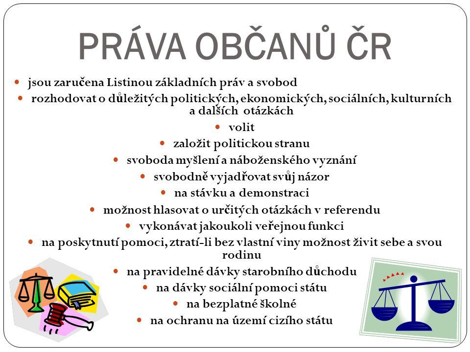 PRÁVA OBČANŮ ČR jsou zaru č ena Listinou základních práv a svobod rozhodovat o d ů ležitých politických, ekonomických, sociálních, kulturních a dalšíc