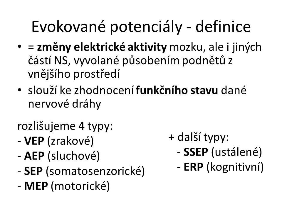Evokované potenciály - definice = změny elektrické aktivity mozku, ale i jiných částí NS, vyvolané působením podnětů z vnějšího prostředí slouží ke zh