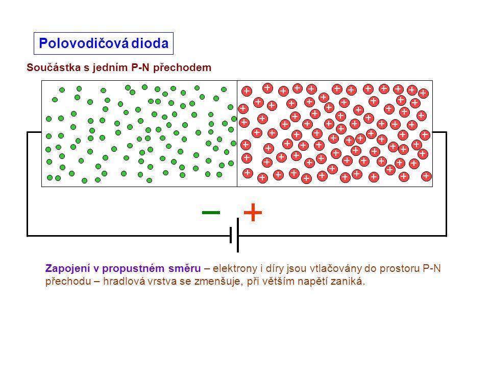 Součástka s jedním P-N přechodem Polovodičová dioda Zapojení v propustném směru – elektrony i díry jsou vtlačovány do prostoru P-N přechodu – hradlová