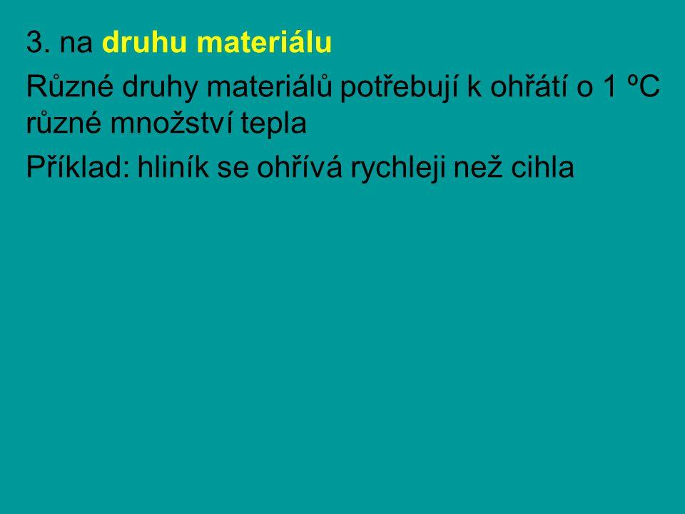 3. na druhu materiálu Různé druhy materiálů potřebují k ohřátí o 1 ºC různé množství tepla Příklad: hliník se ohřívá rychleji než cihla