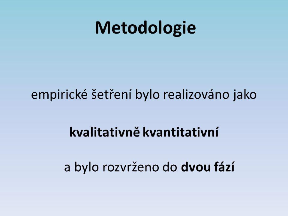 Metodologie empirické šetření bylo realizováno jako kvalitativně kvantitativní a bylo rozvrženo do dvou fází