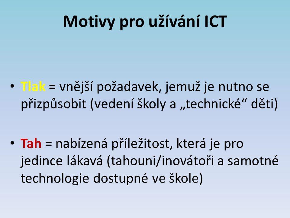 """Motivy pro užívání ICT Tlak = vnější požadavek, jemuž je nutno se přizpůsobit (vedení školy a """"technické děti) Tah = nabízená příležitost, která je pro jedince lákavá (tahouni/inovátoři a samotné technologie dostupné ve škole)"""