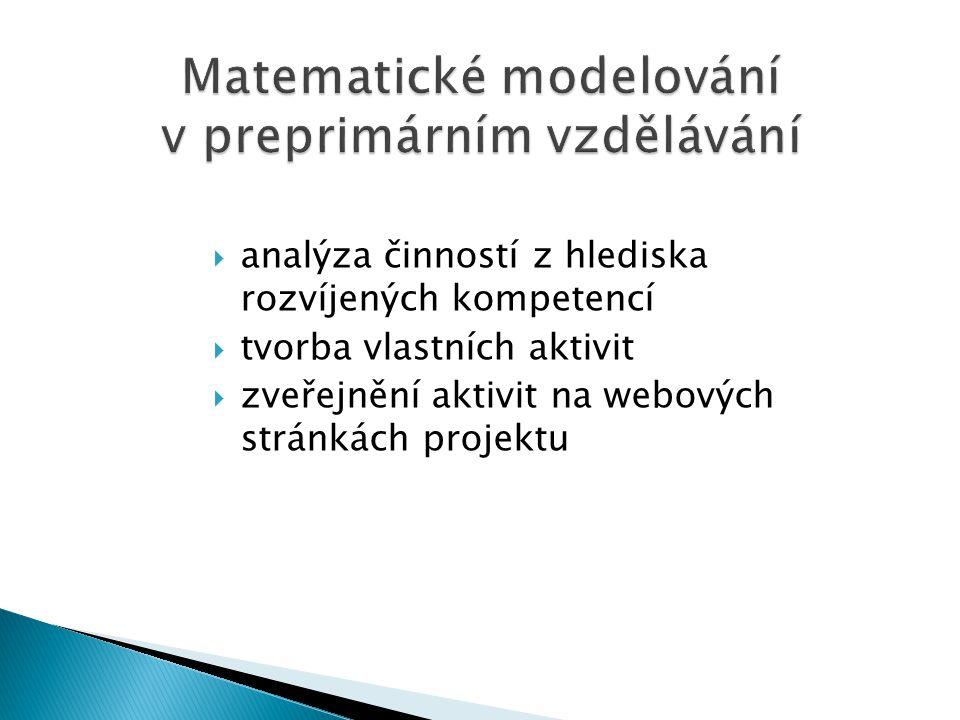  analýza činností z hlediska rozvíjených kompetencí  tvorba vlastních aktivit  zveřejnění aktivit na webových stránkách projektu