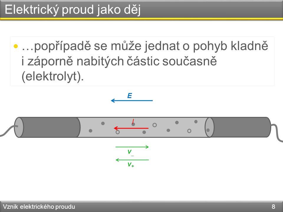 Elektrický proud jako děj Vznik elektrického proudu 8 …popřípadě se může jednat o pohyb kladně i záporně nabitých částic současně (elektrolyt). I v_v_