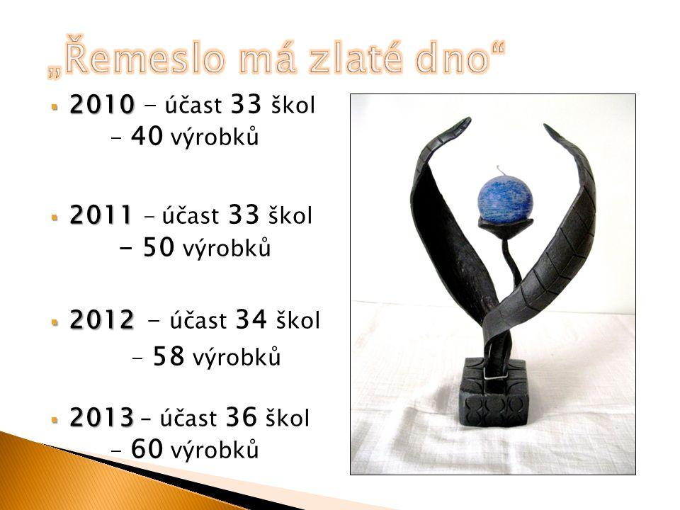  2010  2010 - účast 33 škol - 40 výrobků  2011  2011 - účast 33 škol - 50 výrobků  2012  2012 - účast 34 škol - 58 výrobků  2013  2013 – účast 36 škol - 60 výrobků