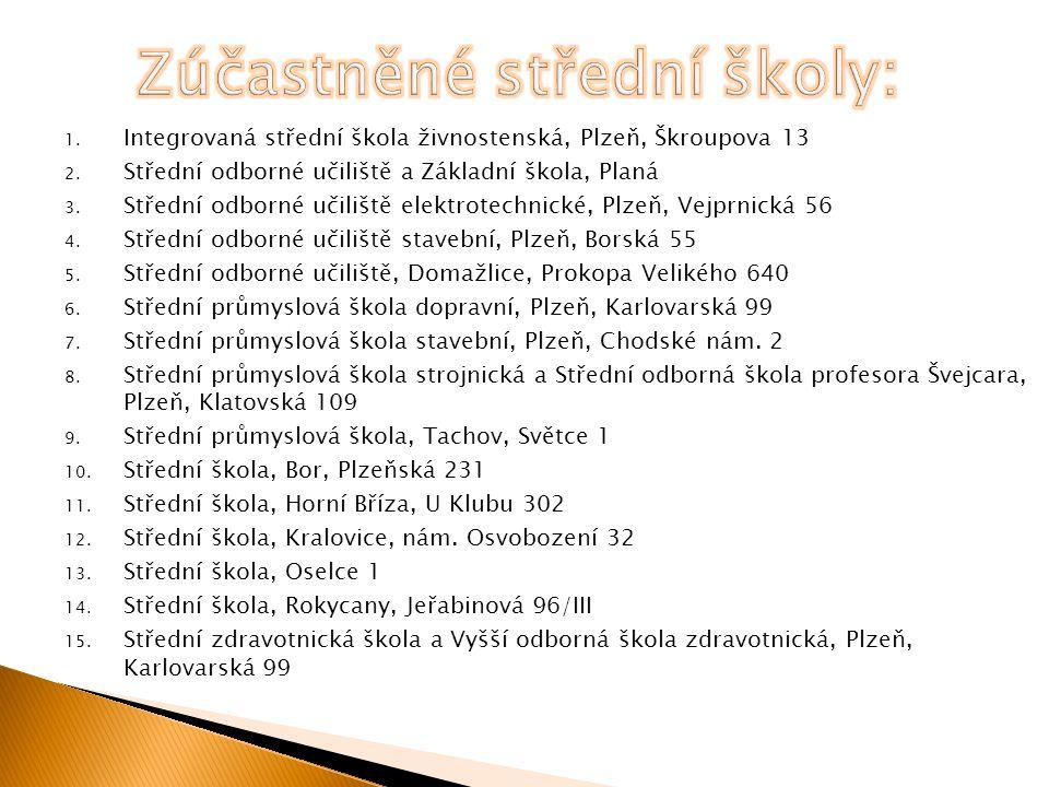 1. Integrovaná střední škola živnostenská, Plzeň, Škroupova 13 2.