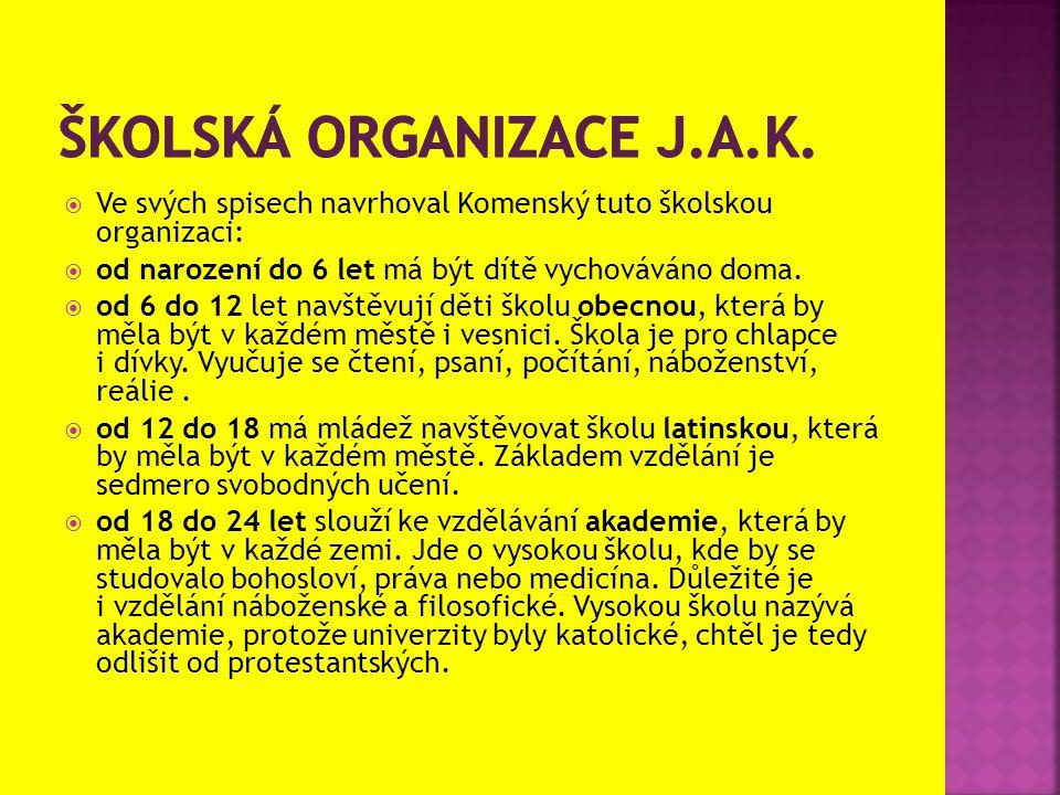  Ve svých spisech navrhoval Komenský tuto školskou organizaci:  od narození do 6 let má být dítě vychováváno doma.  od 6 do 12 let navštěvují děti