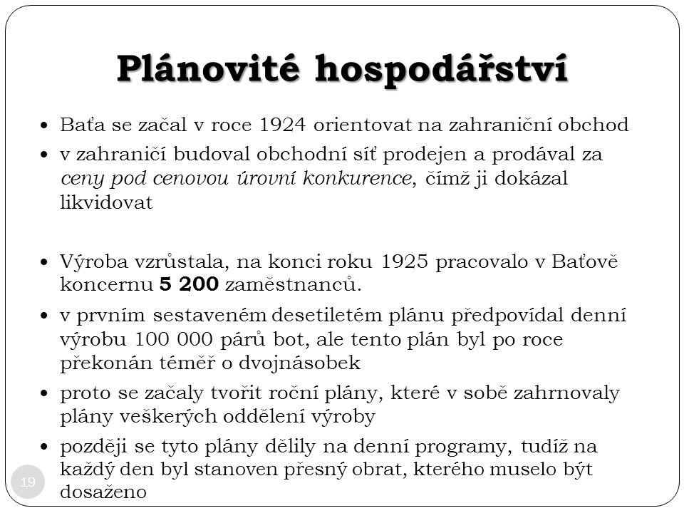 Plánovité hospodářství 19 Baťa se začal v roce 1924 orientovat na zahraniční obchod v zahraničí budoval obchodní síť prodejen a prodával za ceny pod c