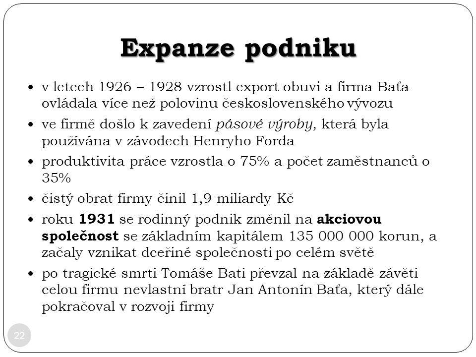 Expanze podniku 22 v letech 1926 – 1928 vzrostl export obuvi a firma Baťa ovládala více než polovinu československého vývozu ve firmě došlo k zavedení