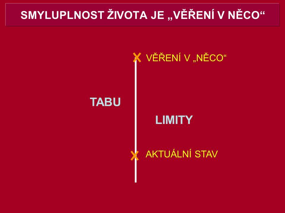 """SMYLUPLNOST ŽIVOTA JE """"VĚŘENÍ V NĚCO"""" VĚŘENÍ V """"NĚCO"""" AKTUÁLNÍ STAV TABU LIMITY"""