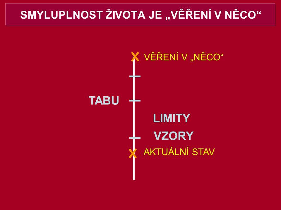 """SMYLUPLNOST ŽIVOTA JE """"VĚŘENÍ V NĚCO"""" VĚŘENÍ V """"NĚCO"""" AKTUÁLNÍ STAV TABU LIMITY VZORY"""