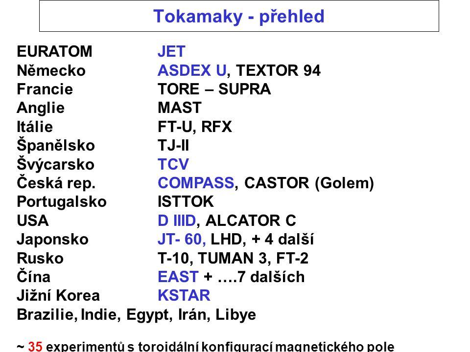Tokamaky - přehled EURATOMJET Německo ASDEX U, TEXTOR 94 Francie TORE – SUPRA Anglie MAST Itálie FT-U, RFX Španělsko TJ-II Švýcarsko TCV Česká rep. CO