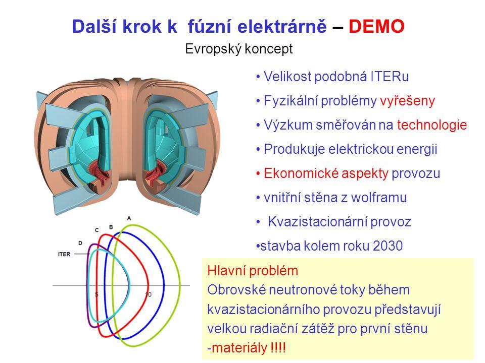 Další krok k fúzní elektrárně – DEMO Evropský koncept Velikost podobná ITERu Fyzikální problémy vyřešeny Výzkum směřován na technologie Produkuje elek