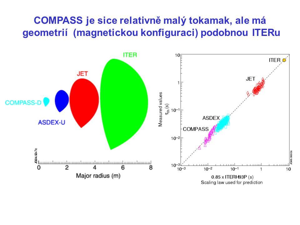 COMPASS je sice relativně malý tokamak, ale má geometrií (magnetickou konfiguraci) podobnou ITERu