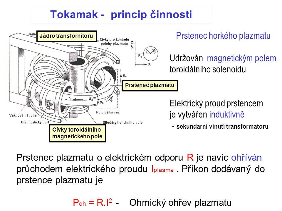 Cívky toroidálního magnetického pole Tokamak - princip činnosti Prstenec horkého plazmatu Udržován magnetickým polem toroidálního solenoidu Elektrický