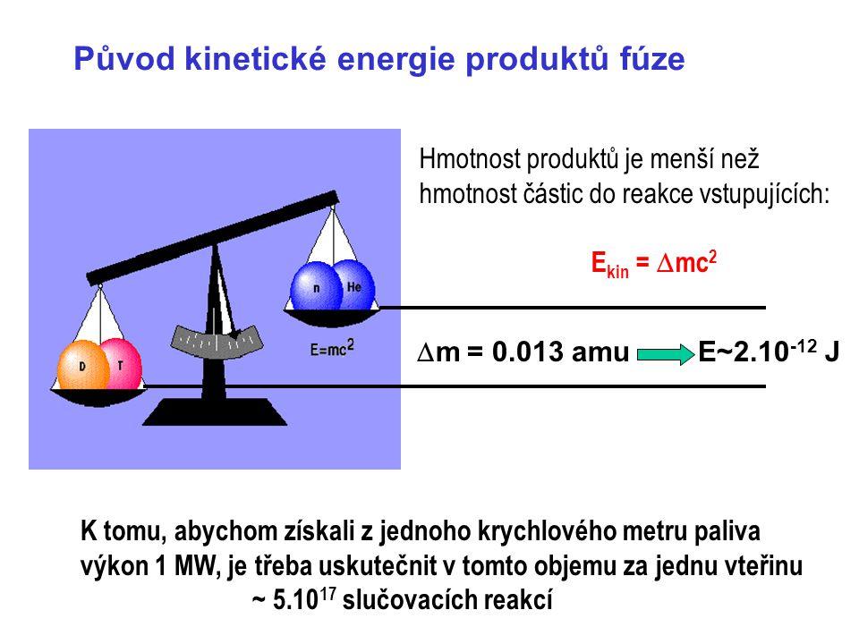 Podmínka hoření termojaderné reakce Příkon předávaný palivu alfa-částicemi musí převyšovat únik tepelné energie z reaktoru (tepelnou vodivostí plazmatu, zářením, …).