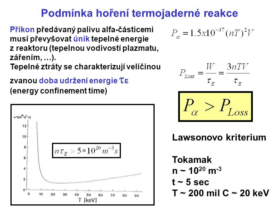 Koncept termojaderné elektrárny Výkon 1-2 GW Spotřeba paliva~ 1 t D+T/rok Odhadovaná cena 10 miliard Euro Výroba tritia v reaktoru n + Lithium = tritium + helium Lithium z jedné baterie pro laptop a voda v jedné vaně vody stačí zásobit průměrného Evropana po dobu 30ti let.