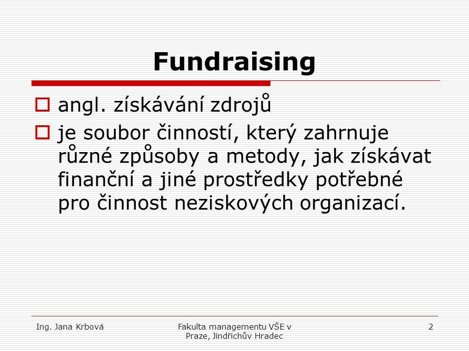 Ing. Jana KrbováFakulta managementu VŠE v Praze, Jindřichův Hradec 13 Děkuji za pozornost